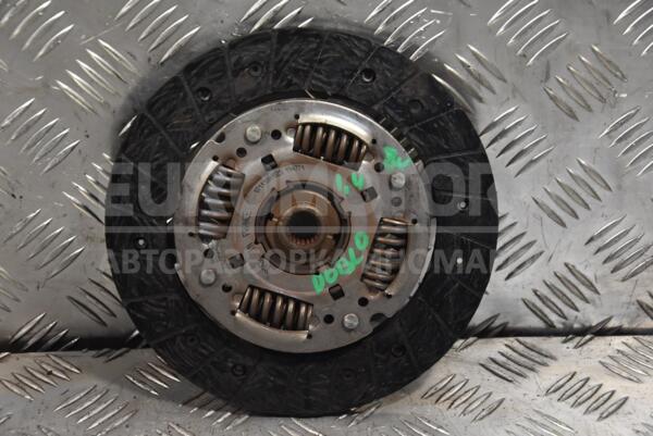 https://euromotors.com.ua/media/cache/square_600_auto_watermark/assets/media/2020/12/5fcf30ba844d3_media_128158.JPG